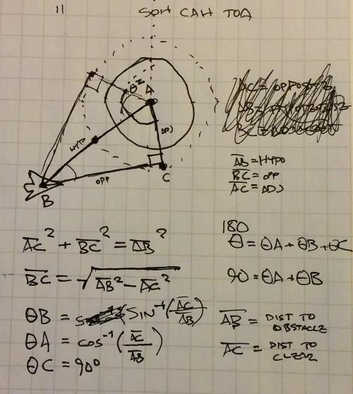 I am not good at math